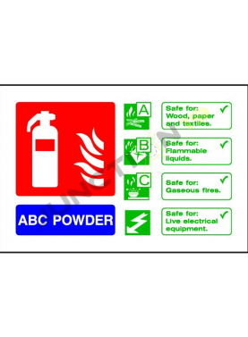 ABC Powder Right Instruction