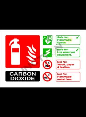 Carbon Dioxide Instruction
